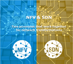 Reinventing Enterprise Networks With NFV & SDN Technologies
