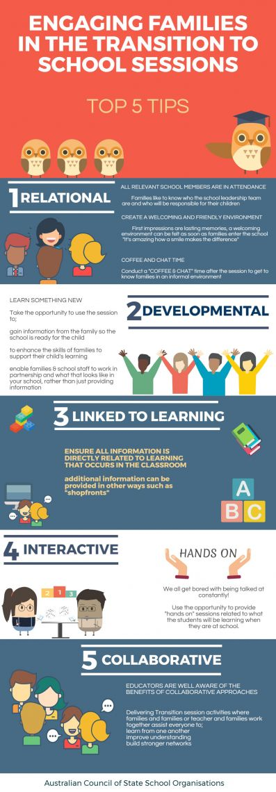 infographic school transition sessions