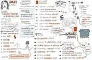 Sketchnotes&#32;from&#32;ProBlogger&#32;Training&#32;Event:&#32;Melbourne&#32;2012