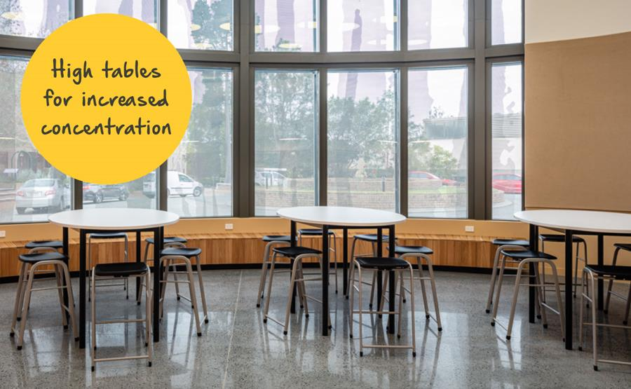 High tables for increased concentration