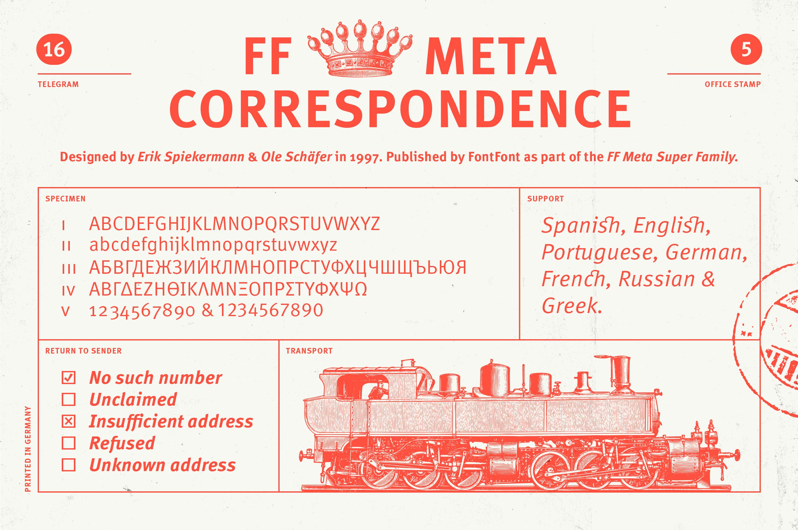 FF Meta Correspondence