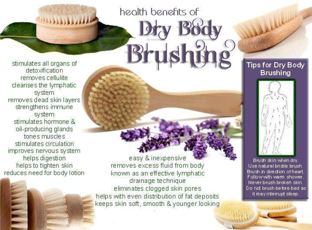 Qēt Botanicals dry body brushing